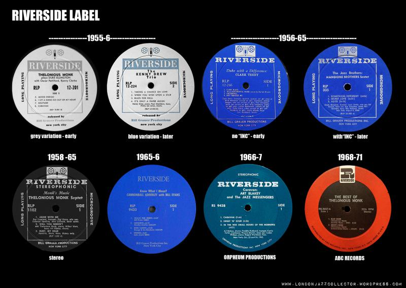 The U.S. Riverside Records label, 1953-1971