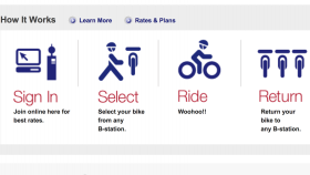 A screen shot of how the bike-share system works.