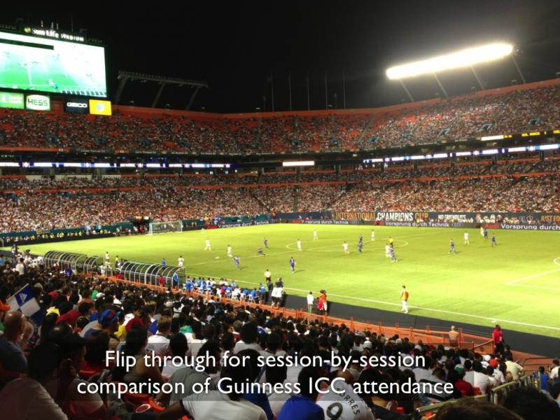 Sun Life Stadium during the Real Madrid/Chelsea championship game of the Guinness International Champions Cup