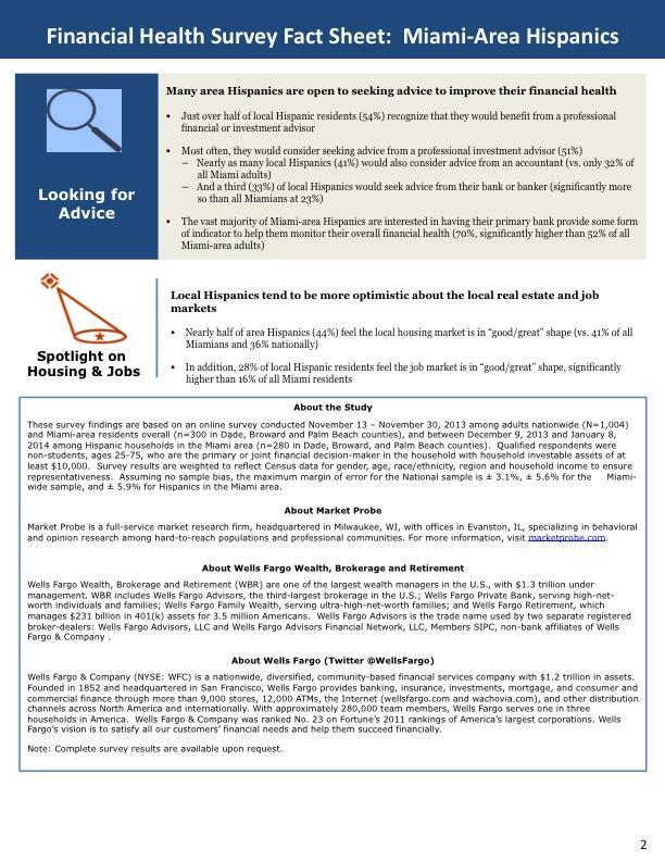 Wells Fargo Financial Health Survey in Miami Area