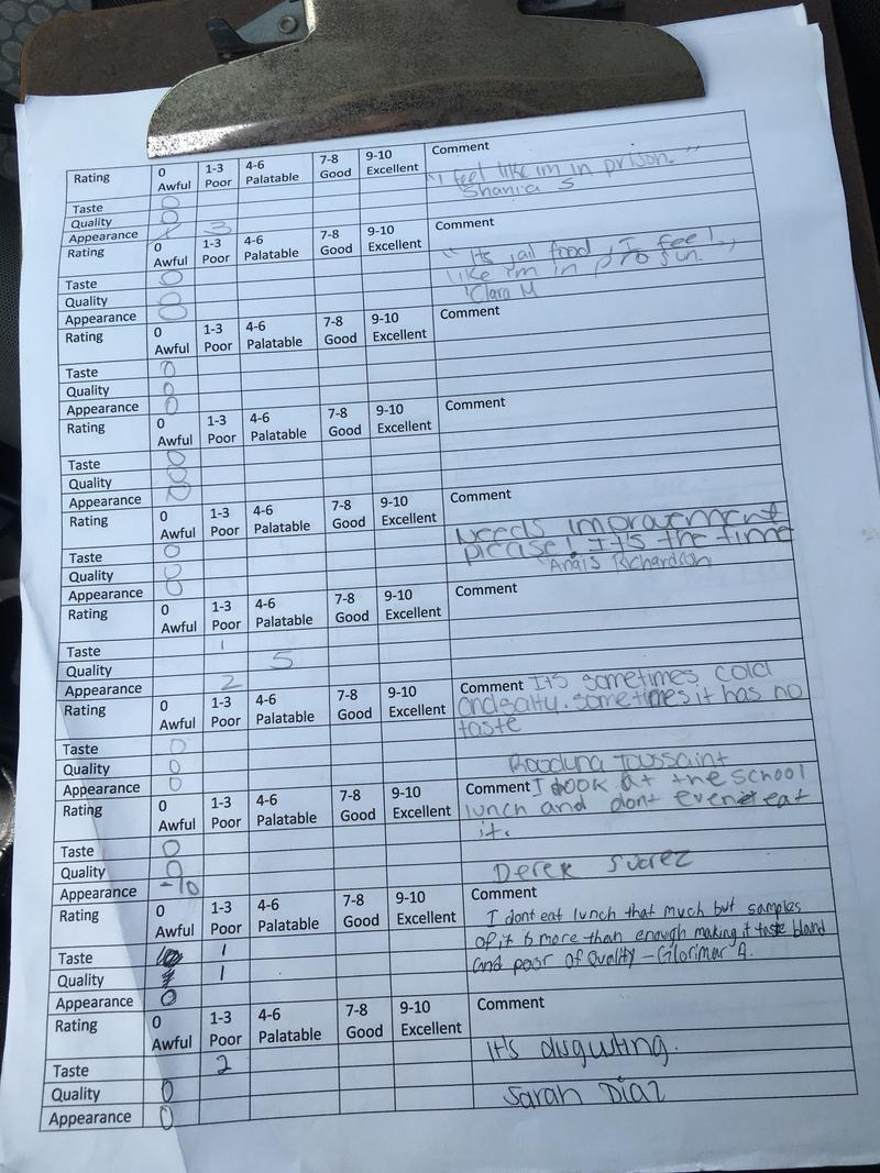 Some of the evaluations Rachel Greig collected about school lunch at Law Enforcement Officers' Memorial High School.