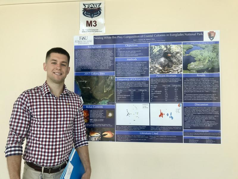 FAU research symposium