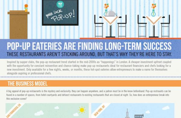 Infographic on the success of pop-up restaurants.