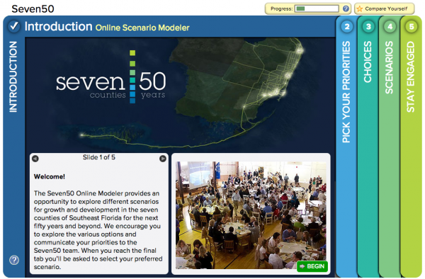 Seven50.org's modeler is a five-part explainer of the Seven50 project. This slide introduces users to the widget.