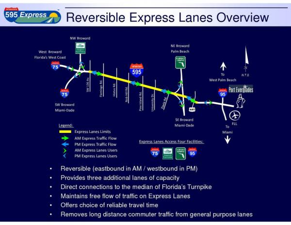 An overview of the I-595 Reversible Express Lanes, which opens in late March.