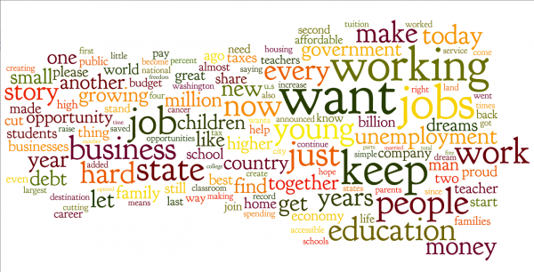 A word cloud of Governor Rick Scott's State of the State, which emphasized tax cuts and focused on successes in job creation