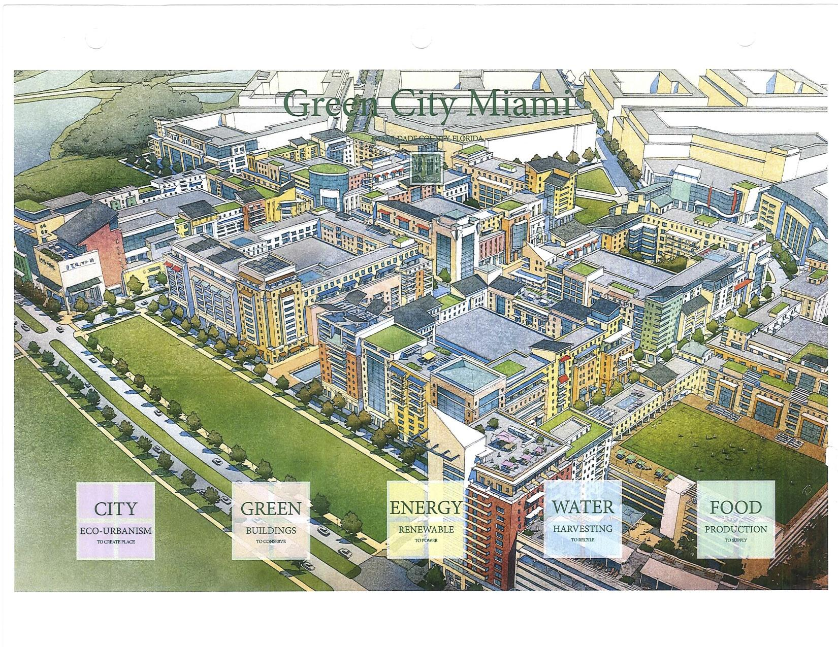 Miami dade planning advisory board denies application to build green city beyond udb wlrn Urban planning and design for the american city