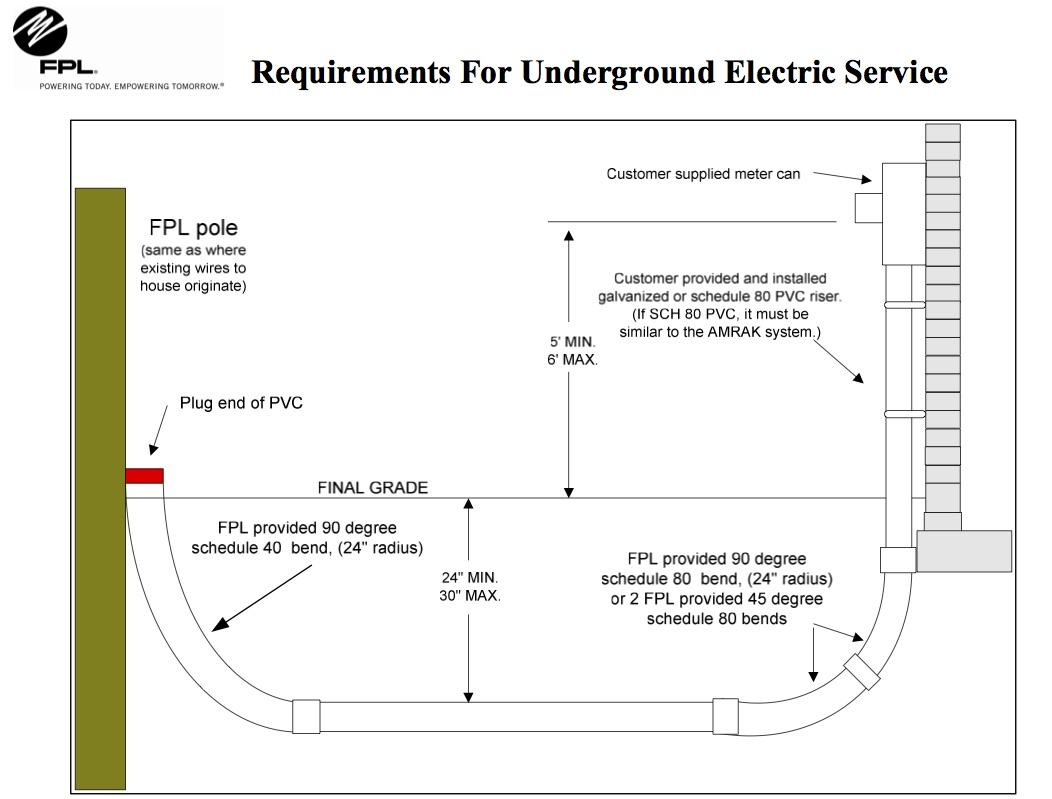 Underground Wiring Diagram Library This Is What Fpl Uses As A Technical Standard For Installing Power Lines
