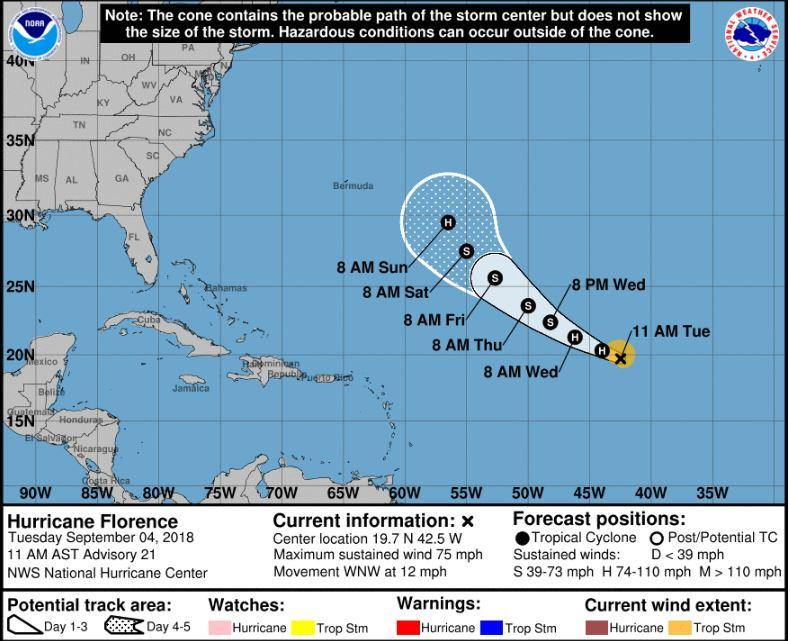 Florence strengthens to hurricane, continues trek toward southeast U.S.
