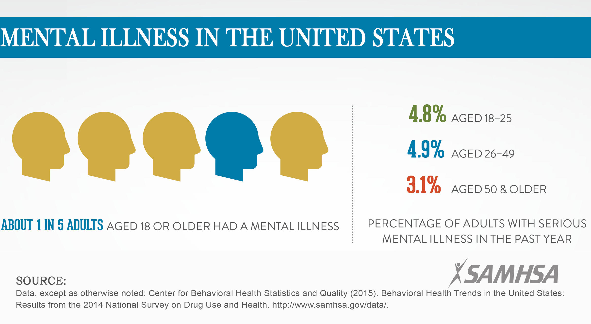 Mental health matters to everyone