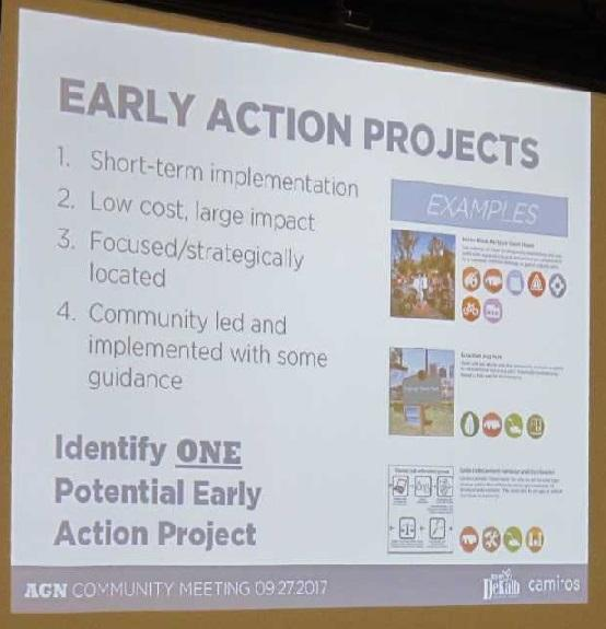 Visual aids helped prompt discussion about possible projects to move Annie Glidden North forward.