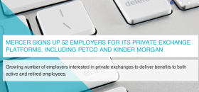 An ad for Mercer Marketplace, the private exchange run by Mercer Consulting.