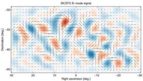 Gravitational waves from inflation generate a twisting pattern in the polarization of the cosmic microwave background. Shown here is the actual pattern observed with the BICEP2 telescope.