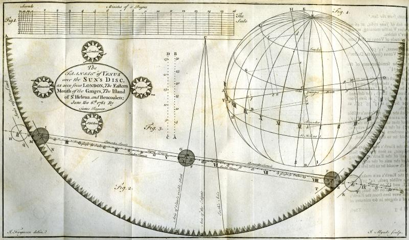 Map of the 1761 transit of Venus, from Astronomy Explained Upon Sir Isaac Newton's Principles, by James Ferguson, F.R.S, London, 1794.