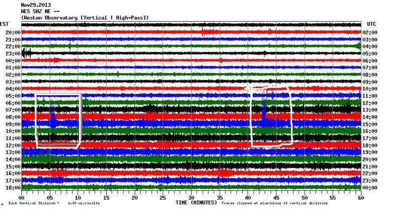 This chart represents ground motion as recorded by the Weston Observatory. Highlighted are the seismic waveforms indicated Friday's two earthquakes in sotheastern Connecticut.