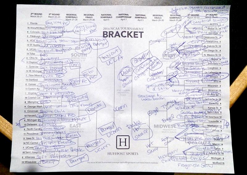 Julia's food-centric bracket.