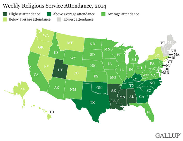 connecticut is in the bottom ten states for attendance of religious services