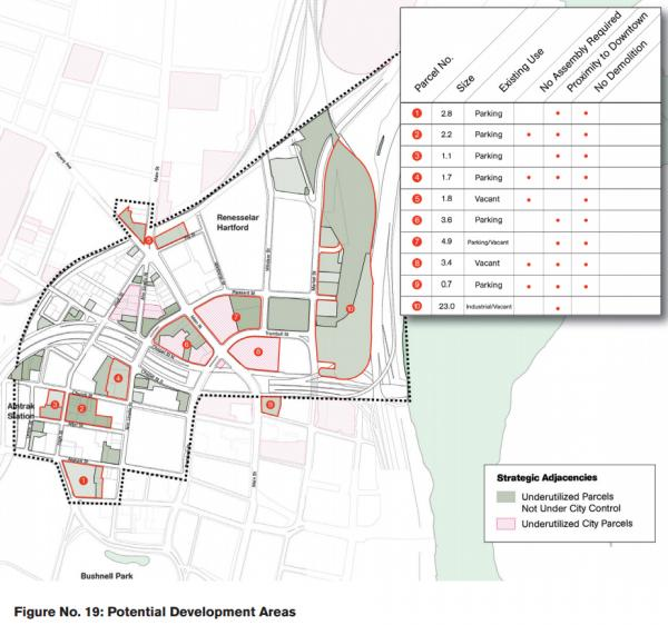 Hartford North Park development parcels, broken down by various factors.