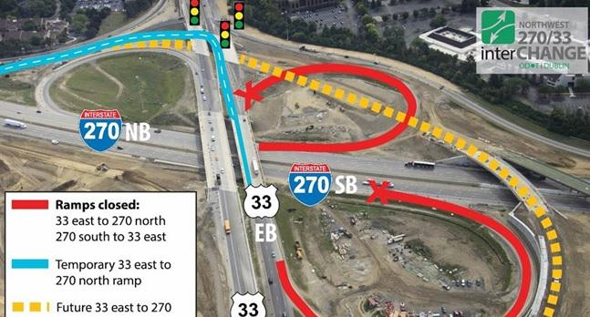 A new flyover ramp from U.S. 33 east to 270 north will replace the older cloverleaf ramp, where traffic built up during heavy drive times. The closure will be a big headache for drivers until the new ramp opens in mid October.