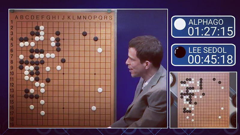 AlphaGo defeats human in game