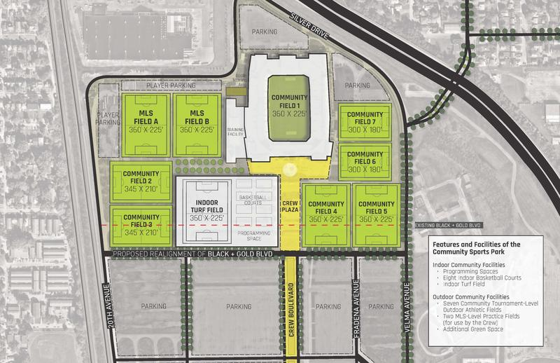 MAPFRE Stadium would be turned into the Columbus Community Sports Park, under a plan released by the city of Columbus.