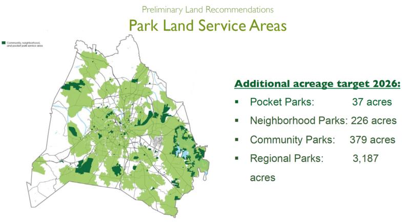 Nashville parks expansion