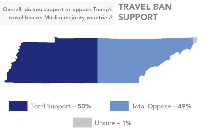 Tennessee travel ban poll