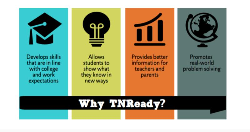 TNReady is Tennessee's method of assessing whether students are understanding material and holding schools accountable for their teaching.