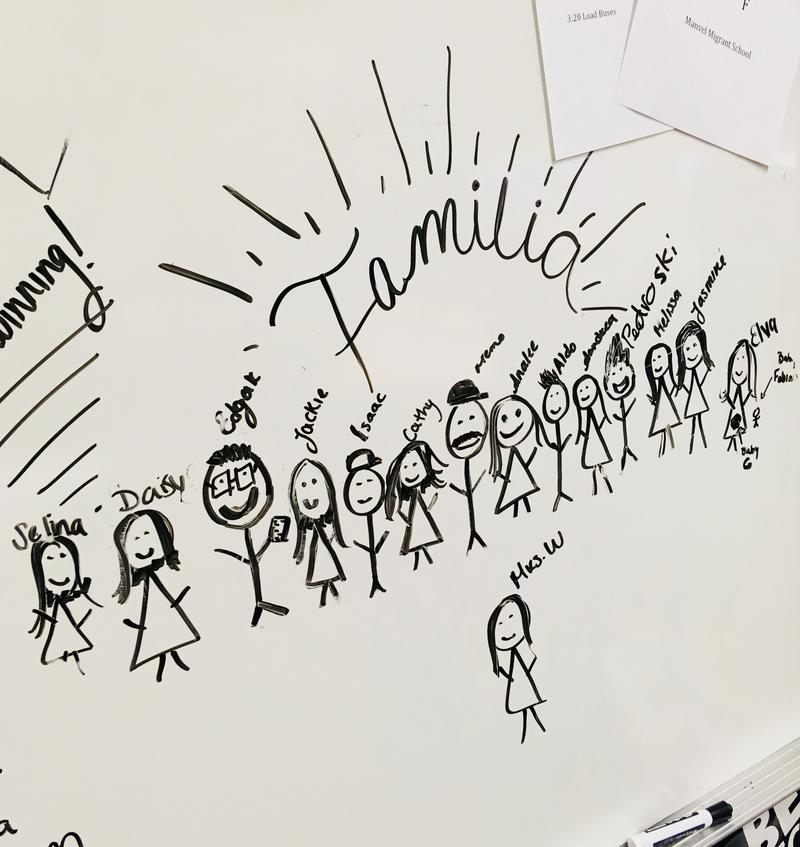 Stick figures represent the students in a Migrant Education Summer School class that Tennessee Watson visited on her reporting trip to North Dakota.