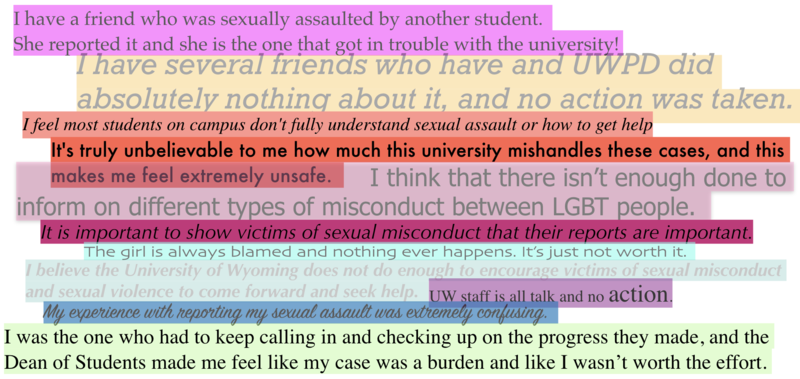 Anonymous written responses from students who took the UW Sexual Misconduct Campus Climate Survey.