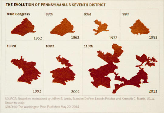 The Evolution Of Pennsylvania S 7th U S Congressional District From 1952 To Present Day