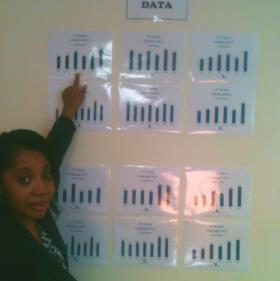 Principal Tyler-Jones uses data to find out where her students are struggling the most. She then convenes with teachers to make a plan of action. 