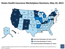 A map of each state's decision how their healthcare exchanges would be set up.