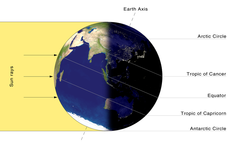 Illumination of Earth by Sun on the day of winter solstice on northern hemisphere.