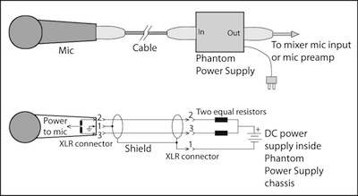 phantom power wiring diagram 1986 phantom 164 wiring diagram