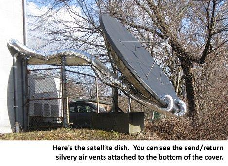 RIPR Satellite Dish Heater