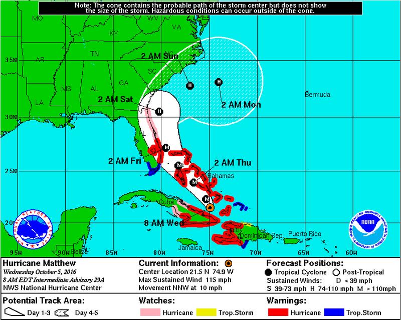 Map tracking possible path of Hurricane Matthewq