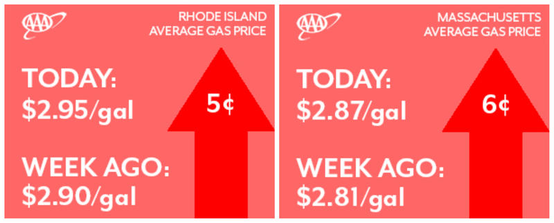 Most recent gas price increase.