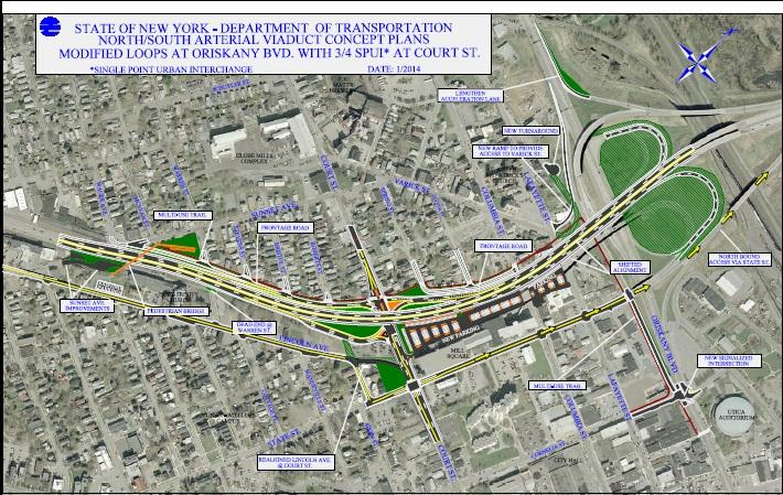 An outline of the changes that will take place along the north-south arterial.