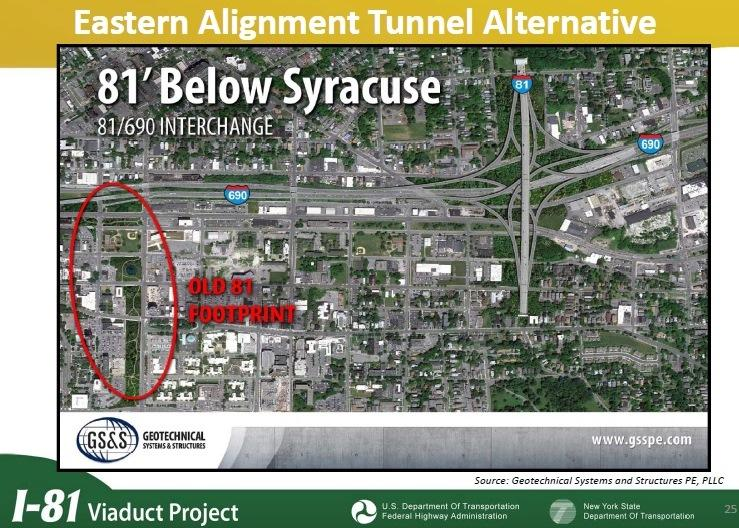 Where an eastern alignment tunnel could be constructed.