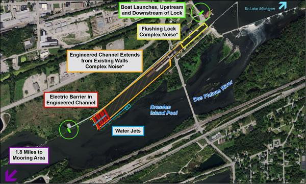 this map from the us army corps of engineers shows the location of measures in the agency s recommended plan to restrict asian carp from entering the great