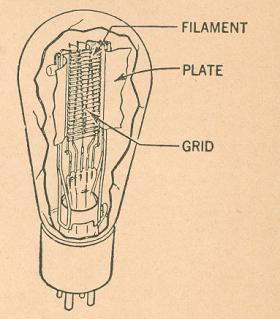 Triode vacuum tube