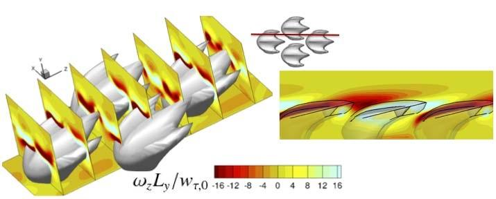 Images from computer simulations show flow patterns around a shark's scaly skin increase drag. Scientists have used the micro-groove structure to innovate aircraft wings, wind turbine blades and Olympic swimsuits as it allows for streamlined movement.