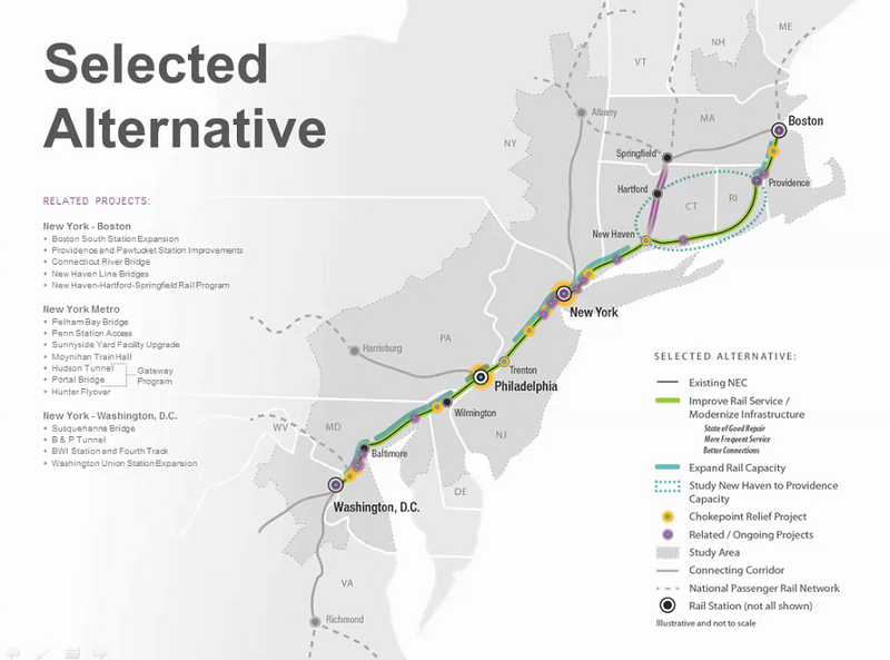 The FRA plan forestalls any decision on a revised rail route from New Haven to Providence, and it calls for further study.