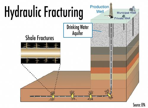 More Fracking Opposition In Southern Illinois Wsiu