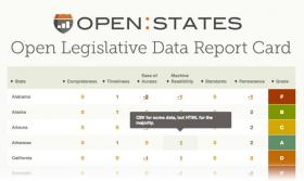 According to the Sunlight Foundation, Alabama's legislative website gets a failing grade when it comes to transparency.