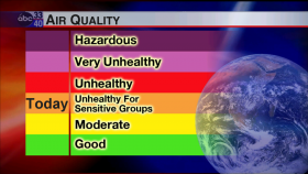 The Alabama Department of Environmental Management has issued an air quality alert for Jefferson and Shelby counties.