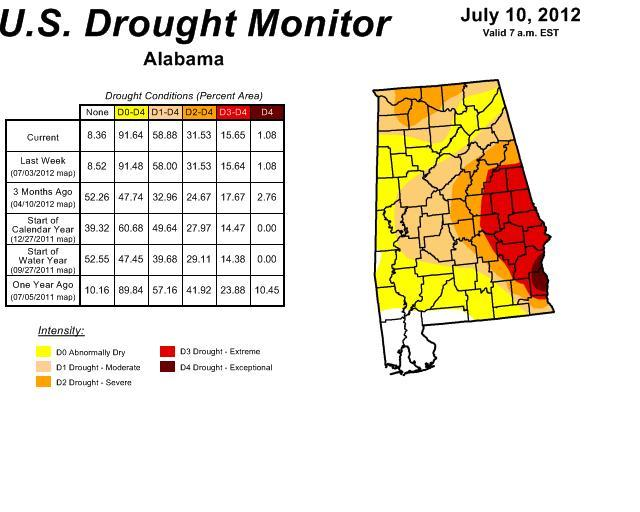 Drought Monitor information as of July 10, 2012.
