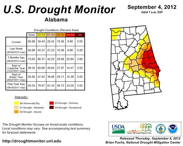 Recent rains have helped ease drought conditions but about one-third of the state remains unusually dry.