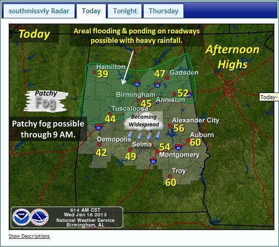 A snapshot of today's forecast.